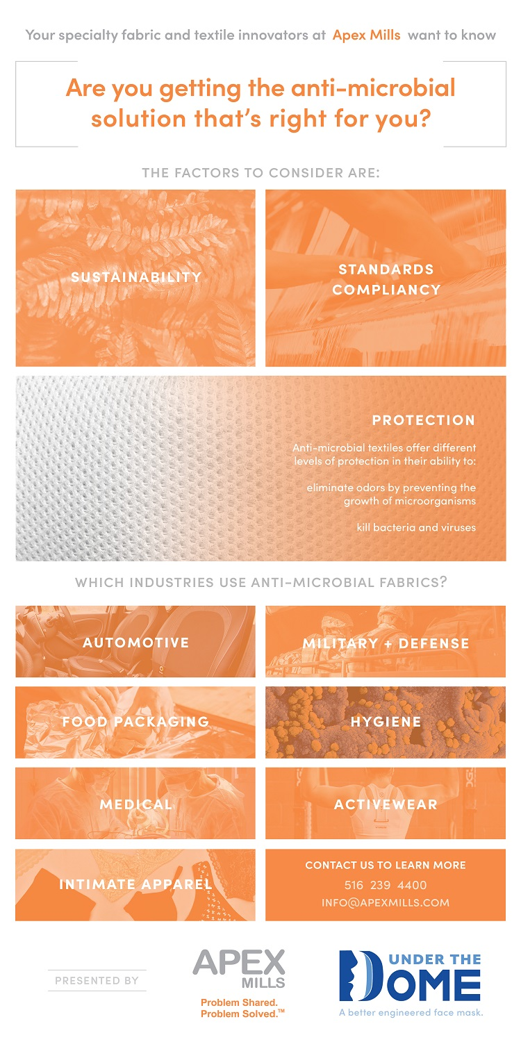 what antimicrobial fabric solution is right for you